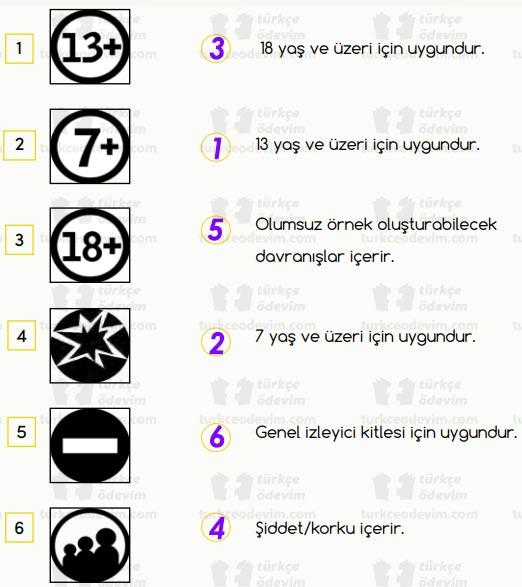 4. Sınıf MEB Yayınları Asım'ın Nesli Kitap Dostudur Metni Etkinlik Cevapları - Akıllı İşaretler