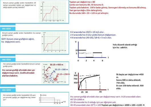 9 Sınıf Fizik Meb Yayınları Ders Kitabı Cevapları Sayfa 119 Ders