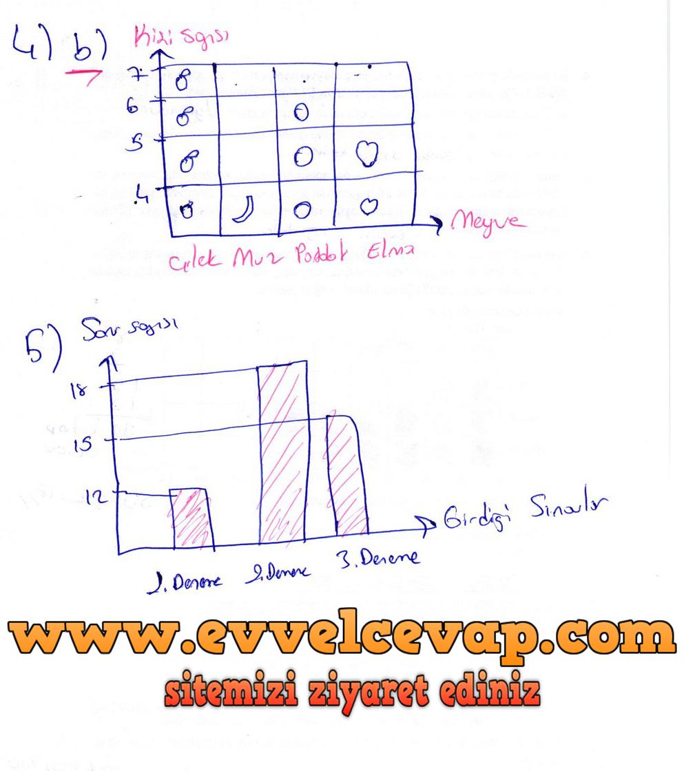 4. Sınıf Ata Yayıncılık Matematik Ders Kitabı Sayfa 179 Cevapları