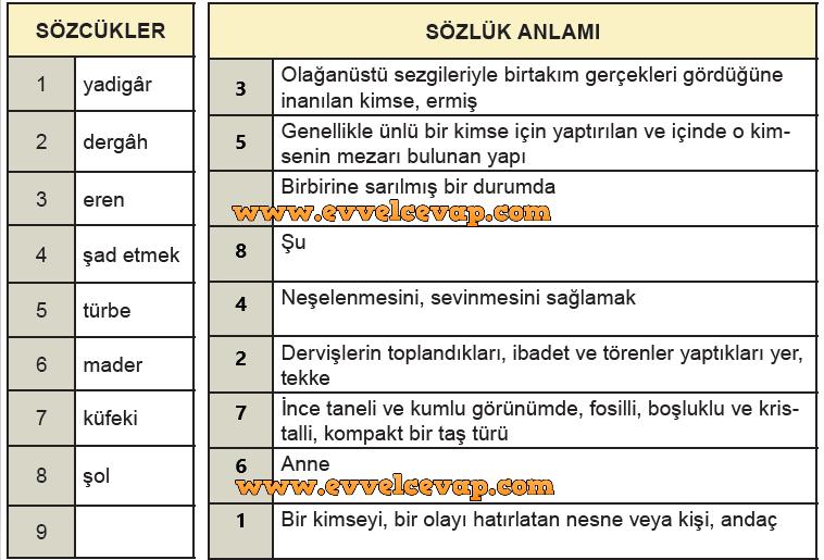 8 Sınıf Türkçe Meb Yayınları Ders Kitabı Cevapları Sayfa 191 Ders