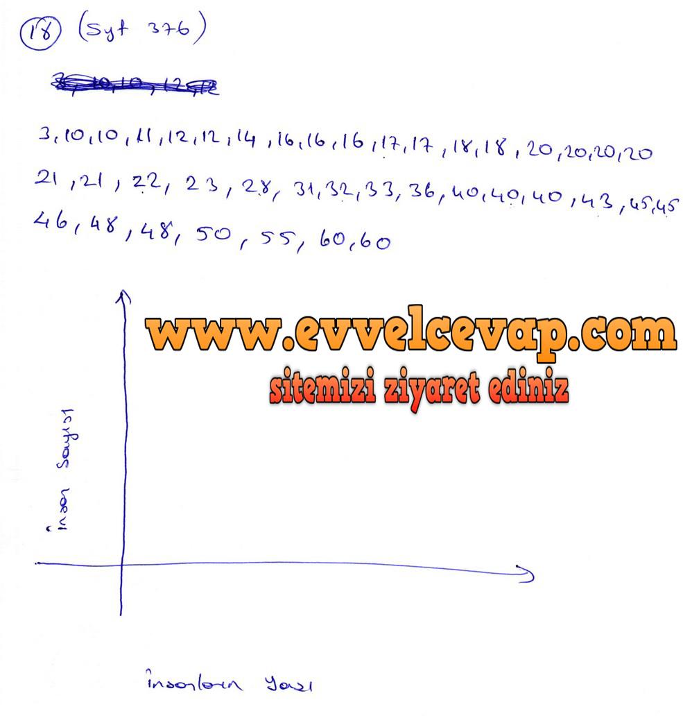 9. Sınıf Ödev Yayınları Matematik Ders Kitabı Sayfa 376