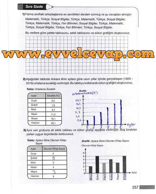 5 Sinif Matematik Meb Yayinlari Ders Kitabi Cevaplari Sayfa 257