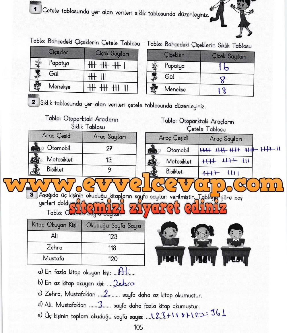 3 Sinif Matematik Meb Yayinlari Ders Kitabi Cevaplari Sayfa 105