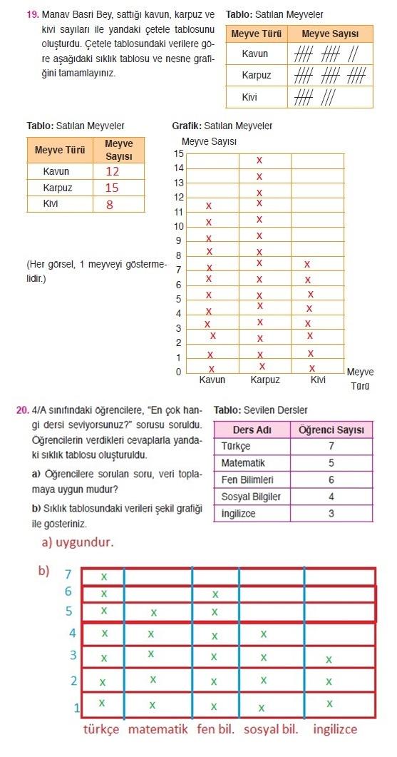 4 Sinif Matematik Ata Yayinlari Ders Kitabi Cevaplari Sayfa 186