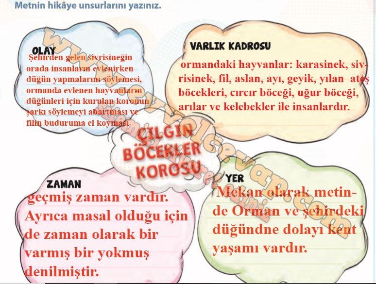 4 Sinif Turkce Koza Yayinlari Ders Kitabi Cevaplari Sayfa 178