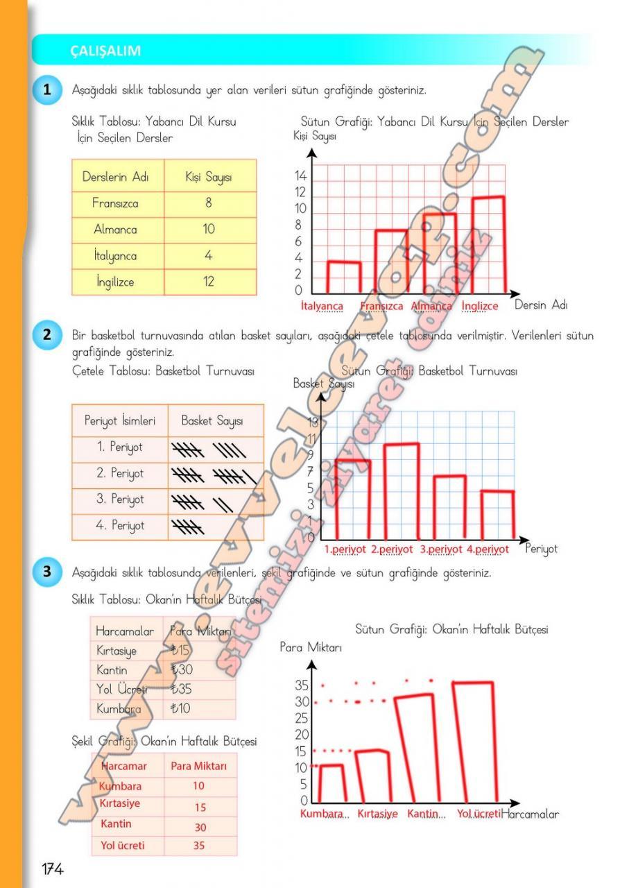 4 Sinif Matematik Meb Yayinlari Ders Kitabi Cevaplari Sayfa 174
